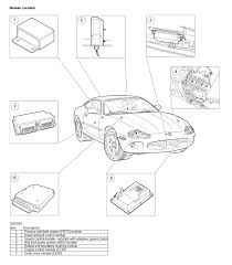C5 corvette fuse panel diagram as well jeep liberty fuse box diagram 2005 besides jeep mander