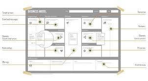 Revenue Model Template Business Model Reloaded Orange Hills Gmbh