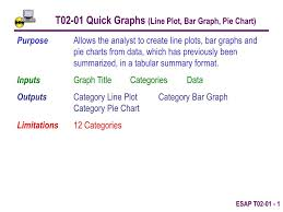 Ppt T02 01 Quick Graphs Line Plot Bar Graph Pie Chart