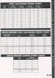 similiar pool heat pump sizing keywords pool heat pump sizing chart on raypak heaters wiring diagrams for