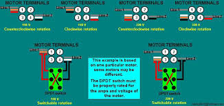 happywoodworking com by cross wiring a dpdt switch the way i show in the diagram you are basically switching the red and black wires when you flip the switch and voila you are