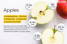 Fruit Calories And Carbs Chart Apple Nutrition Facts Calories Carbs And Health Benefits