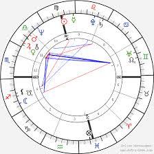 Liz Greene Birth Chart Horoscope Date Of Birth Astro