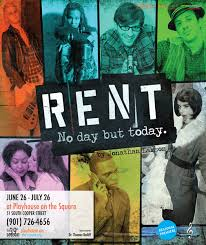 Rent Poster Rent Poster Under Fontanacountryinn Com