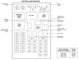 2001 f150 v6 fuse diagram wire center \u2022 2000 F150 Fuse Box Diagram 2001 es ford f150 xlt 4 2 can you help me with a fuse box fuse rh justanswer com 2001 f150 4 2 wiring diagram 2001 f150 fuses and relays diagram