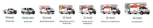 Uhaul Rental Quote Delectable Uhaul Rental Quote New Frequently Asked Questions About Uhaul Truck