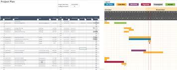 Excel Project Plan Ryan Maclean