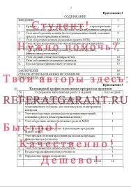 Отчет по производственной практике по бухгалтерскому учету РИНХ  Содержание и календарный план производственной практики РИНХ