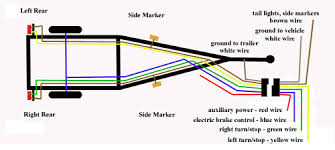 wiring harness diagram for boat trailer wiring diagrams and 7 way flat wiring diagram