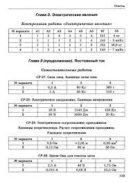 Ответы к тестам по физике класс Громцева  3 Ответы Гпава 3 Электрические явления Контрольная работа