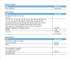 Cummins Filter Cross Reference Chart Free 5 Sample Oil Filter Cross Reference Chart Templates In