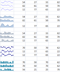 Excel Mini Charts Sparklines Excel Add In Tinygraphs