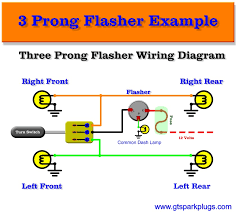 automotive flashers gtsparkplugs three prong flasher wiring