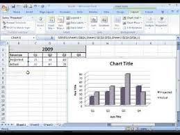 Chart Style 42 How To Change The Layout Or Style Of A Chart In Ms Excel
