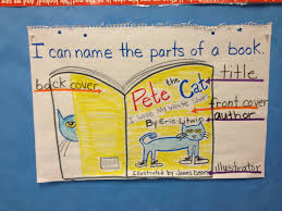 Kindergarten Anchor Chart Concepts Of Print Parts Of A Book