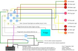 13 pin wiring diagram 13 Pin Caravan Wiring Diagram understanding caravan and tow car electrics caravan chronicles 13 pin caravan plug wiring diagram