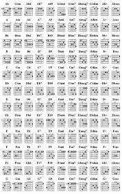 Ultimate Guitar Chord Chart Pdf Guitar Chord Chart To Those Who Wish To Be Better At Chords