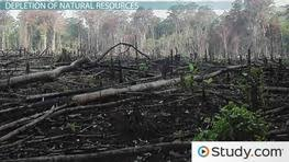 environmental sustainability definition and application video human behaviors that threaten environmental sustainability