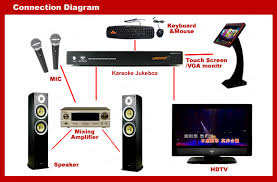 single dual screen hdd karaoke player 17k viet se dvd single dual screen hdd karaoke jukebox connection diagram