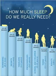 How To Figure Out How Much Sleep You Really Need Business