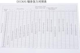 Spoke Tension Chart Deckas Bike Indicator Attrezi Meter Tensiometer Bicycle Spoke Tension Wheel Builders Tool