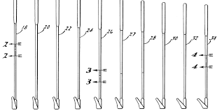 Golf Club Specs Loft Angles 2nd Swing Fitting