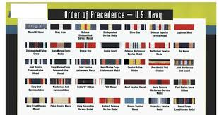 Navy Ribbon Chart Navy And Novels Ribbons Order Of Precedence Devices