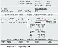 Sample Pay Stub With Deductions Poporon Co