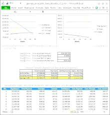 Vehicle Loan Amortization Loan Amortization Chart Excel Tables To Calculate Loan Amortization
