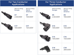 En60320 Connectors Explained Mega Electronics Inc