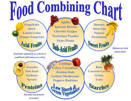 Bed Food Combining Chart Good And Bad Food Combinations