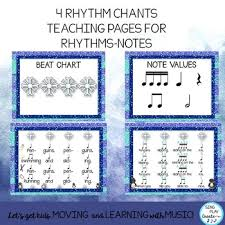Percussion Note Chart Winter Music Chants And Songs Rhythms Body Percussion Instruments Notes