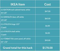 Corner Upper Cabinet Ikea Kitchen Hack A Blind Corner Wall Cabinet Perfect For