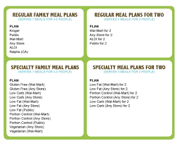 weekly meal planning for two tos review e mealz ben and me