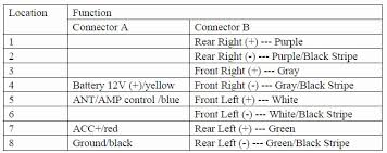 hyundai wiring color codes complete wiring diagrams \u2022 aftermarket radio wiring harness color code car stereo wiring color codes lovely aftermarket radio wiring rh motherducker us hyundai color code vp