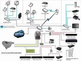 comcast home wiring diagram wiring diagram for you • xfinity home wiring diagram wiring diagram schema rh 20 8 derleib de comcast installation diagrams