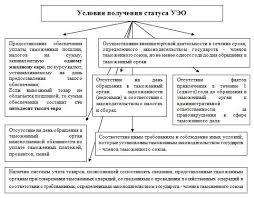 ДИПЛОМНАЯ РАБОТА Старостин Александр Сергеевич Факультет  национального законодательства Рисунок 3