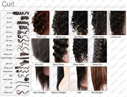 Hair Length Chart Weave Straight Texture Color Chart Weave