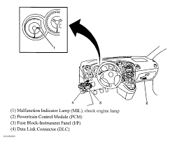 car pontiac g5 wiring pontiac g5 pontiac wiring diagram for engine pontiac g5 fuse box diagram pontiac g5 fuse box diagram nikkoadd com pontiac wire lights diagramdesign wiring stereo diagram