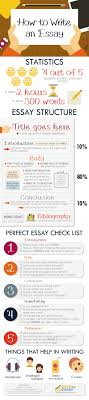 how to write an essay infographic education essay infographic make sure to double check everything using the checklist to ensure that your essay is accurate and faultless
