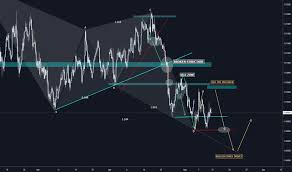 Audusd Chart Tradingview Page 56 Aud Usd Chart Aud Usd Rate Tradingview