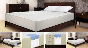 novaform memory foam mattress. the very first of its kind, novaform® gel memory foam mattress combines comfort with smart support gel. novaform o