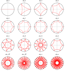 File:Hypocycloids.gif - Wikimedia Commons