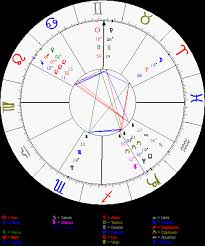 Pin By Laura Alexis On Spirituality Astrology Software