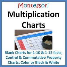 Montessori Multiplication Chart Worksheets Teachers Pay