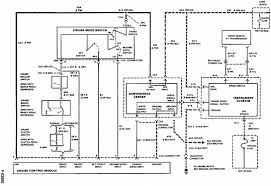 i need a wiring diagram of the cruise control and under dash to 2000 chevy silverado wiring diagram color code at 2000 Chevy Silverado Wiring Diagram