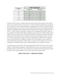 A325 Galvanized Bolt Torque Chart Astm A325 Bolts