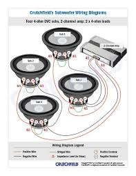 subwoofer wiring diagrams custom audio pinterest car audio subwoofer wiring diagram 8 car audio simple set up google zoeken