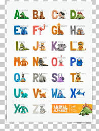 Animal Abc Chart 839 Animal Alphabet Png Cliparts For Free Download Uihere