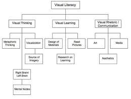 best essay outlining images essay examples mind 20071221060657 691 jpg 430atilde151323 acircmiddot visual learningvisual